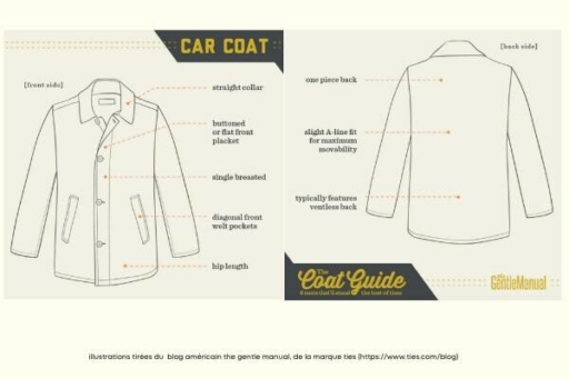 les caractéristiques du car coat